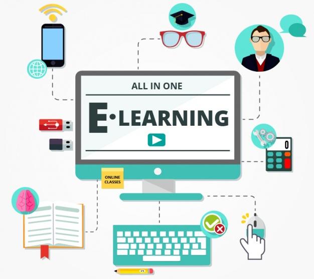 Học tiếng Anh qua các ứng dụng online